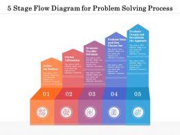 5 Stage Flow Diagram For Problem Solving Process