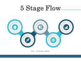 5 Stage Flow Process Evaluating Alternatives Business Continuity Requirement Information