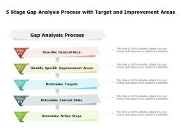 5 Stage Gap Analysis Process With Target And Improvement Areas