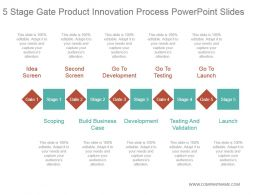 5 Stage Gate Product Innovation Process Powerpoint Slides