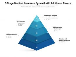 5 Stage Medical Insurance Pyramid With Additional Covers