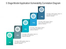 5 Stage Model Application Vulnerability Correlation Diagram Infographic Template