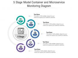5 Stage Model Container And Microservice Monitoring Diagram Infographic Template