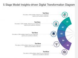 5 Stage Model Insights Driven Digital Transformation Diagram Infographic Template