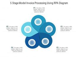 5 Stage Model Invoice Processing Using RPA Diagram Infographic Template
