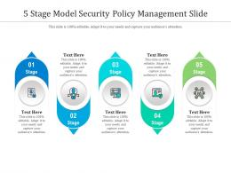 5 Stage Model Security Policy Management Slide Infographic Template
