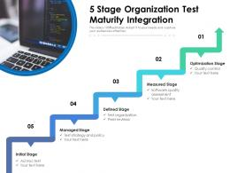 5 Stage Organization Test Maturity Integration