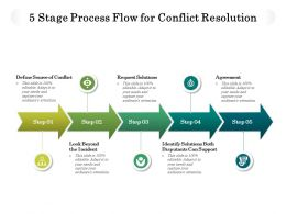 5 Stage Process Flow For Conflict Resolution