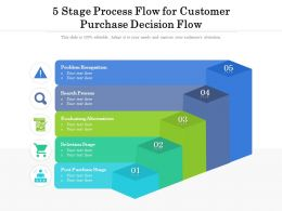 5 Stage Process Flow For Customer Purchase Decision Flow