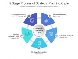 5 Stage Process Of Strategic Planning Cycle
