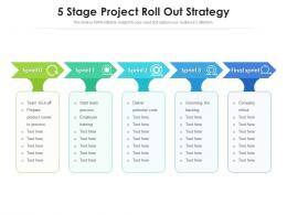 5 Stage Project Roll Out Strategy