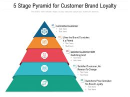 5 Stage Pyramid For Customer Brand Loyalty