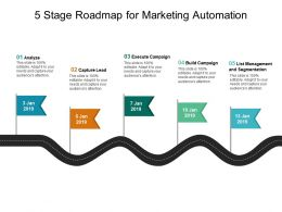 5 Stage Roadmap For Marketing Automation