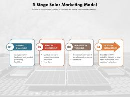 5 Stage Solar Marketing Model