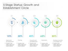5 Stage Startup Growth And Establishment Circle