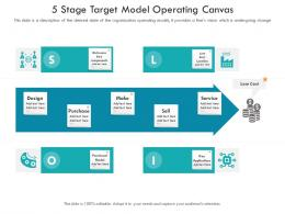 5 Stage Target Model Operating Canvas