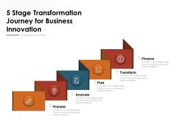 5 Stage Transformation Journey For Business Innovation