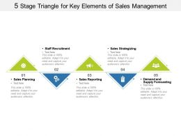 5 Stage Triangle For Key Elements Of Sales Management