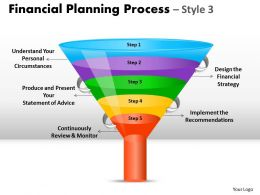 5 Staged financial Planning Funnel Diagram