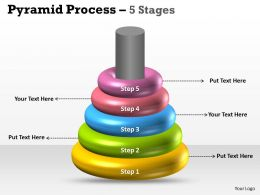 5 Staged Ring Design For Business