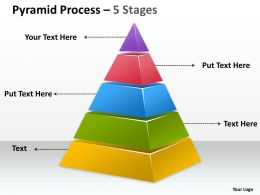 5 Staged Triangle Design For Sales Strategy