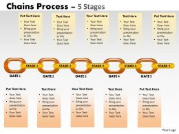 5 Stages Chain Process