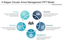 5 Stages Circular Arrow Management Ppt Model