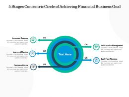 5 Stages Concentric Circle Of Achieving Financial Business Goal