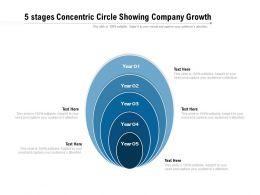 5 Stages Concentric Circle Showing Company Growth