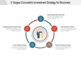 5 Stages Concentric Investment Strategy For Business