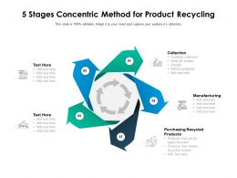 5 Stages Concentric Method For Product Recycling