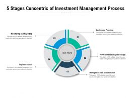 5 Stages Concentric Of Investment Management Process