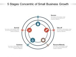 5 Stages Concentric Of Small Business Growth