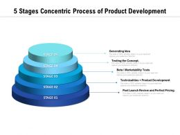 5 Stages Concentric Process Of Product Development