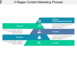 5 Stages Content Marketing Process Ppt Powerpoint Presentation Outline Background Cpb