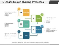 5 Stages Design Thinking Processes