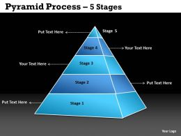 5 Stages For Business Triangle