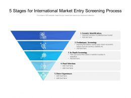 5 Stages For International Market Entry Screening Process