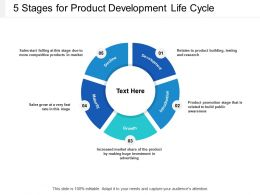 5 Stages For Product Development Life Cycle