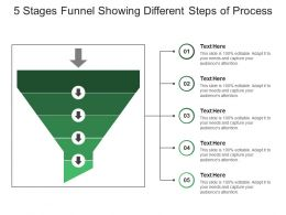 5 Stages Funnel Showing Different Steps Of Process