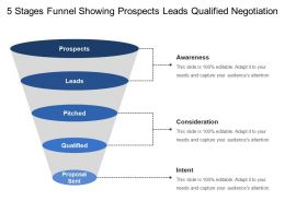 5 Stages Funnel Showing Prospects Leads Qualified Negotiation