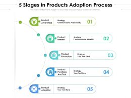 5 Stages In Products Adoption Process