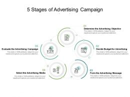 5 Stages Of Advertising Campaign
