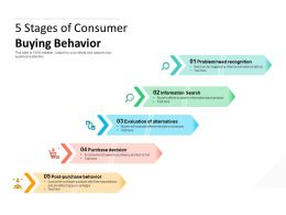 5 Stages Of Consumer Buying Behavior