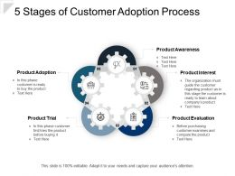 5 Stages Of Customer Adoption Process