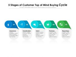 5 Stages Of Customer Top Of Mind Buying Cycle