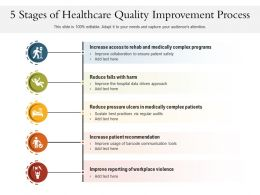 5 Stages Of Healthcare Quality Improvement Process