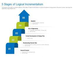 5 Stages Of Logical Incrementalism General Idea Ppt Presentation Files