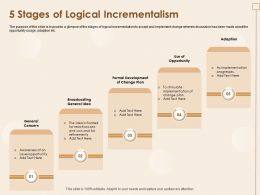 5 Stages Of Logical Incrementalism Pro Floated Powerpoint Presentation Aids