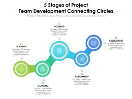 5 Stages Of Project Team Development Connecting Circles